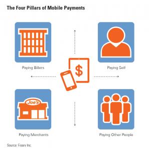 Four Pillars Graphic