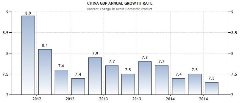 China's Economy_1