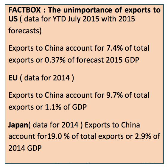 © Chinese State Statistics